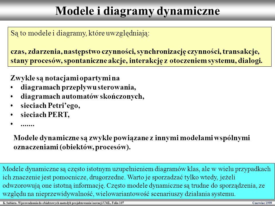 K.Subieta. Wprowadzenie do obiektowych metodyk projektowania i notacji UML, Folia 107 Czerwiec 1999 Modele i diagramy dynamiczne Są to modele i diagra