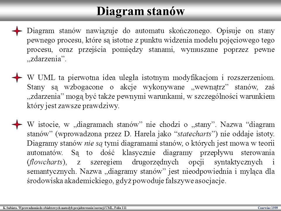 K.Subieta. Wprowadzenie do obiektowych metodyk projektowania i notacji UML, Folia 111 Czerwiec 1999 Diagram stanów Diagram stanów nawiązuje do automat