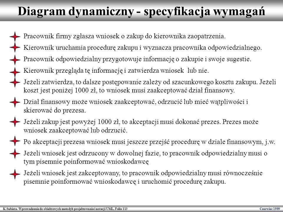K.Subieta. Wprowadzenie do obiektowych metodyk projektowania i notacji UML, Folia 113 Czerwiec 1999 Diagram dynamiczny - specyfikacja wymagań Pracowni