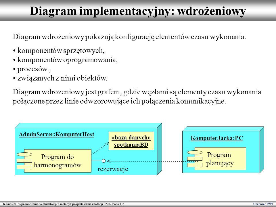 K.Subieta. Wprowadzenie do obiektowych metodyk projektowania i notacji UML, Folia 118 Czerwiec 1999 Diagram implementacyjny: wdrożeniowy «baza danych»