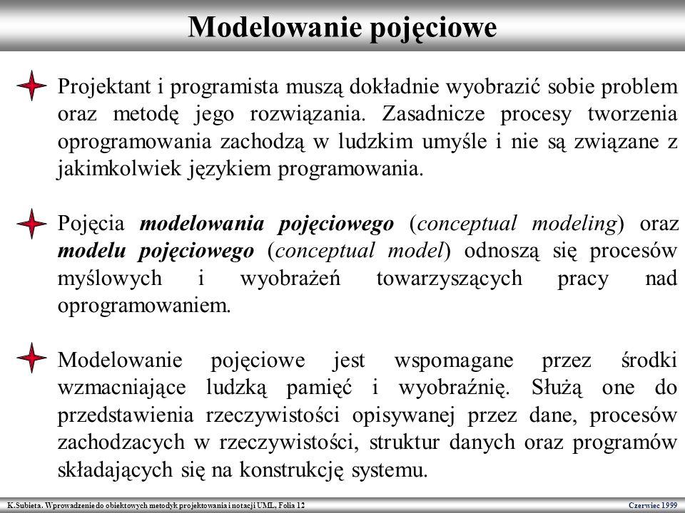 K.Subieta. Wprowadzenie do obiektowych metodyk projektowania i notacji UML, Folia 12 Czerwiec 1999 Modelowanie pojęciowe Projektant i programista musz