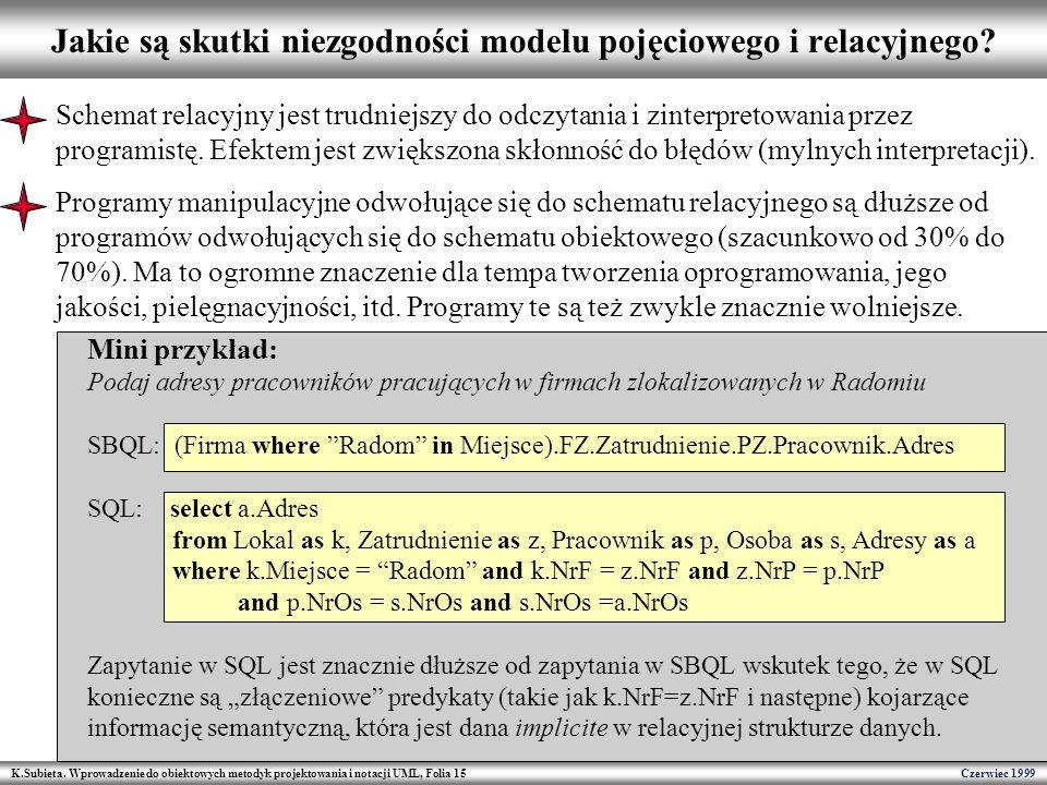 K.Subieta. Wprowadzenie do obiektowych metodyk projektowania i notacji UML, Folia 15 Czerwiec 1999 SBQL: (Firma where Radom in Miejsce).FZ.Zatrudnieni