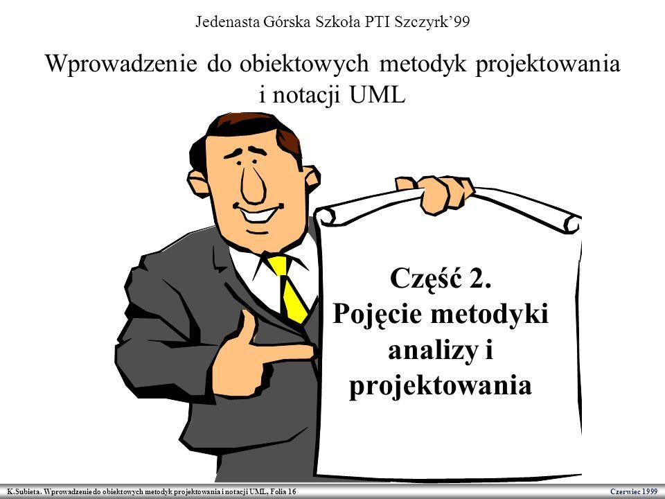 K.Subieta. Wprowadzenie do obiektowych metodyk projektowania i notacji UML, Folia 16 Czerwiec 1999 Część 2. Pojęcie metodyki analizy i projektowania W