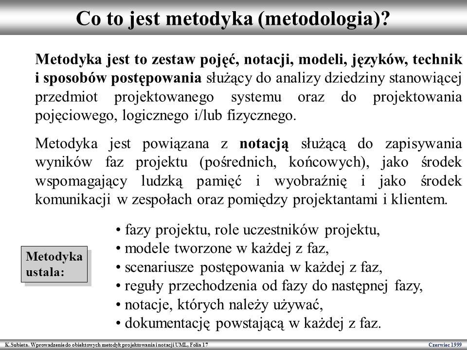 K.Subieta. Wprowadzenie do obiektowych metodyk projektowania i notacji UML, Folia 17 Czerwiec 1999 Co to jest metodyka (metodologia)? Metodyka jest to