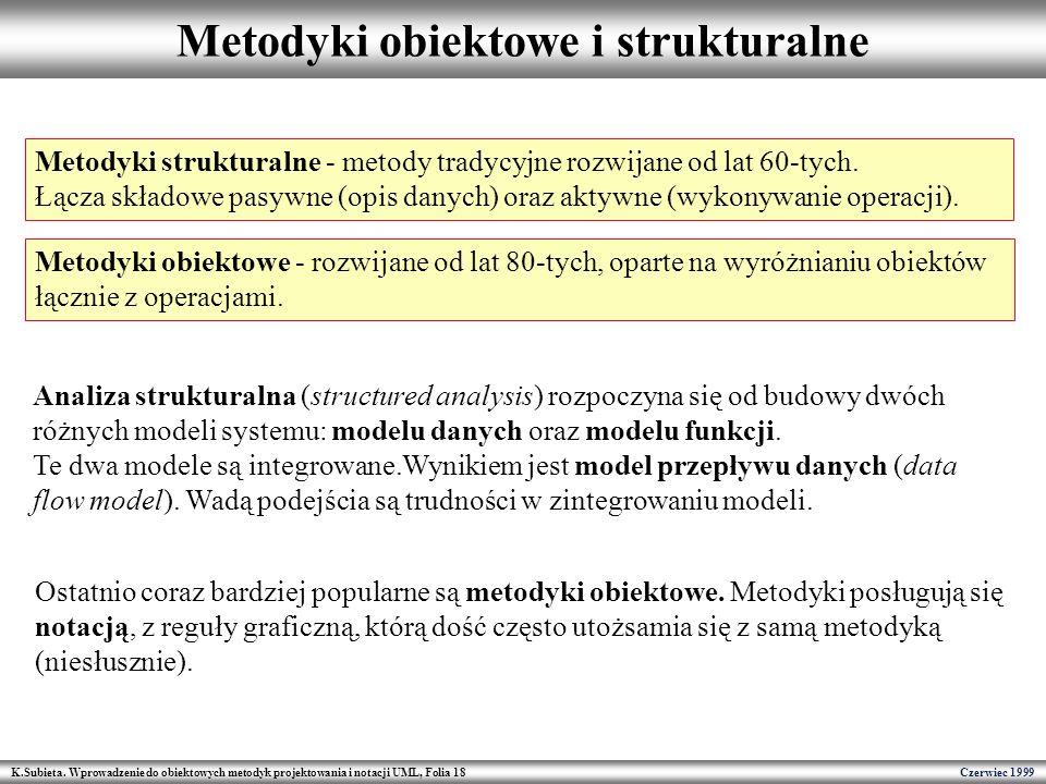 K.Subieta. Wprowadzenie do obiektowych metodyk projektowania i notacji UML, Folia 18 Czerwiec 1999 Metodyki obiektowe i strukturalne Metodyki struktur