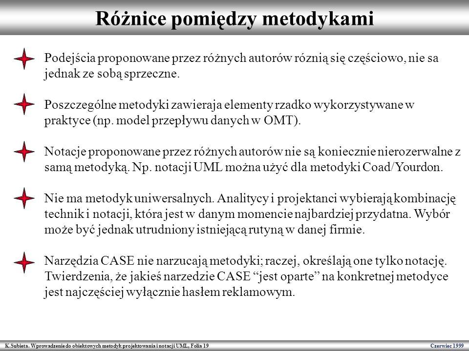 K.Subieta. Wprowadzenie do obiektowych metodyk projektowania i notacji UML, Folia 19 Czerwiec 1999 Różnice pomiędzy metodykami Podejścia proponowane p