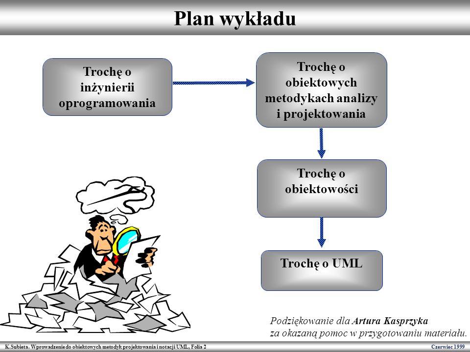 K.Subieta. Wprowadzenie do obiektowych metodyk projektowania i notacji UML, Folia 2 Czerwiec 1999 Plan wykładu Trochę o obiektowości Trochę o inżynier