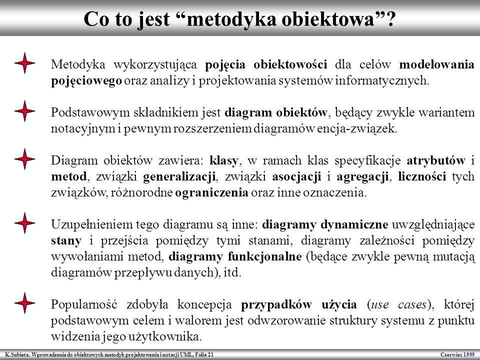K.Subieta. Wprowadzenie do obiektowych metodyk projektowania i notacji UML, Folia 21 Czerwiec 1999 Co to jest metodyka obiektowa? Metodyka wykorzystuj