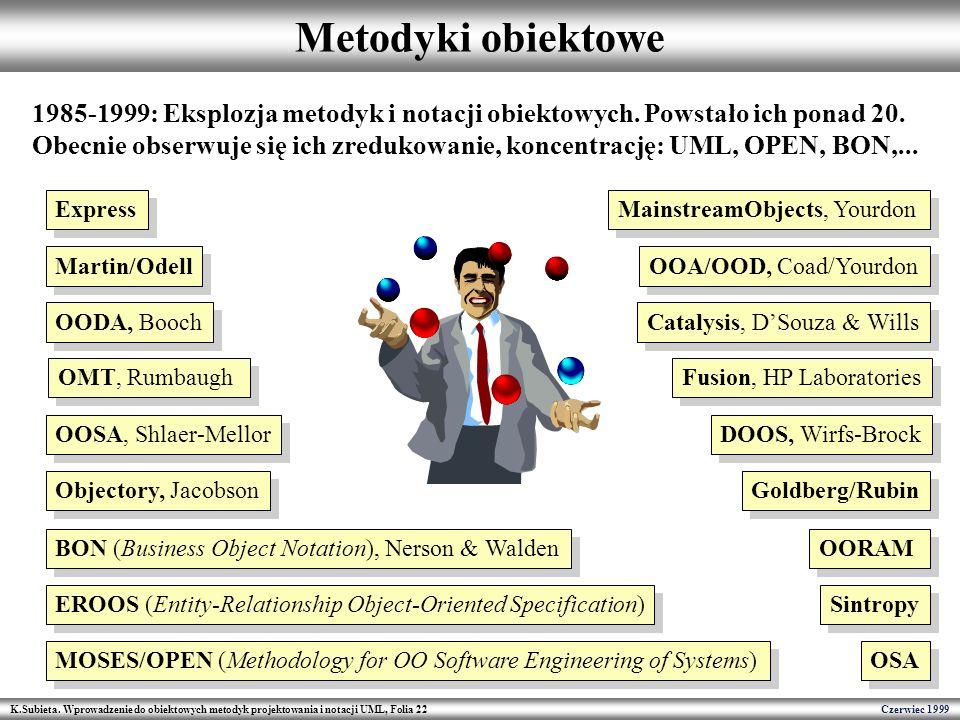 K.Subieta. Wprowadzenie do obiektowych metodyk projektowania i notacji UML, Folia 22 Czerwiec 1999 Metodyki obiektowe Martin/Odell BON (Business Objec