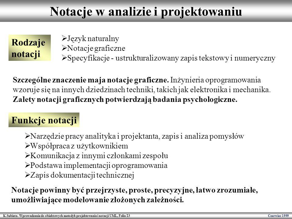 K.Subieta. Wprowadzenie do obiektowych metodyk projektowania i notacji UML, Folia 23 Czerwiec 1999 Notacje w analizie i projektowaniu Rodzaje notacji
