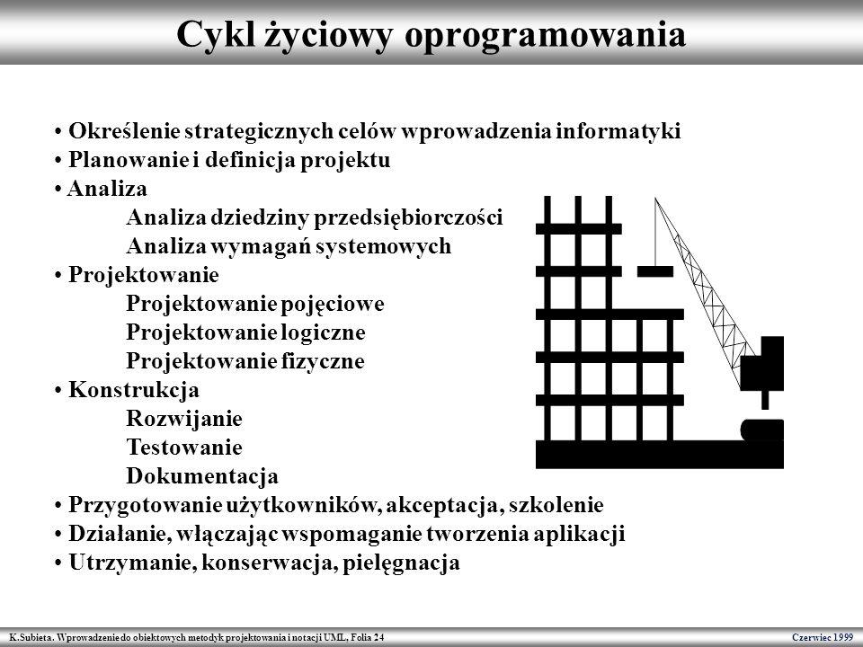 K.Subieta. Wprowadzenie do obiektowych metodyk projektowania i notacji UML, Folia 24 Czerwiec 1999 Cykl życiowy oprogramowania Określenie strategiczny