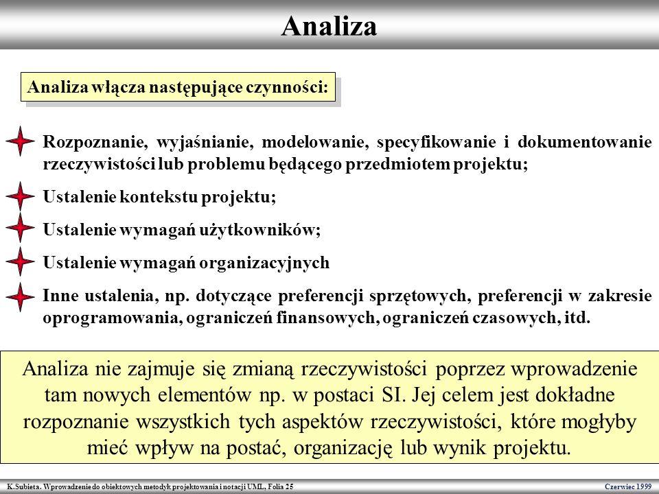 K.Subieta. Wprowadzenie do obiektowych metodyk projektowania i notacji UML, Folia 25 Czerwiec 1999 Analiza Rozpoznanie, wyjaśnianie, modelowanie, spec