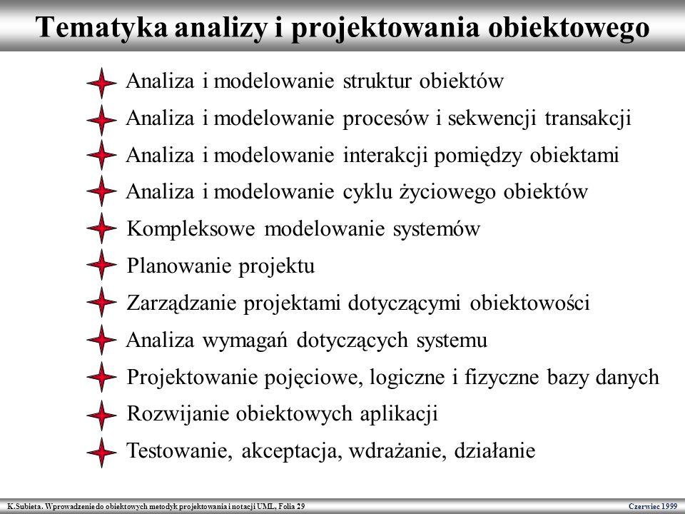 K.Subieta. Wprowadzenie do obiektowych metodyk projektowania i notacji UML, Folia 29 Czerwiec 1999 Tematyka analizy i projektowania obiektowego Analiz