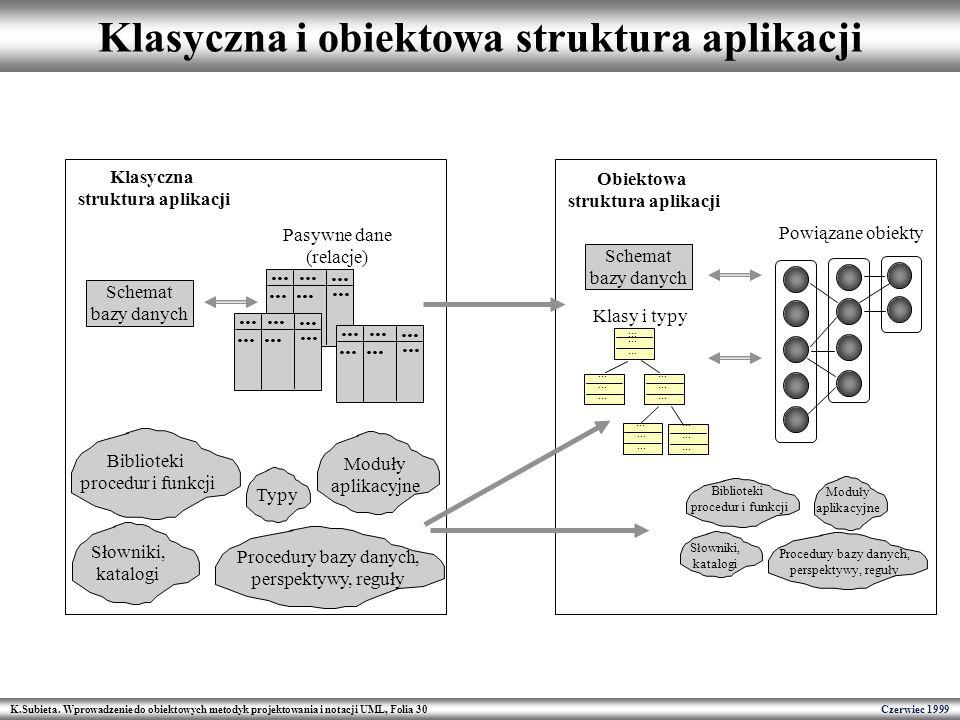K.Subieta. Wprowadzenie do obiektowych metodyk projektowania i notacji UML, Folia 30 Czerwiec 1999 Klasyczna i obiektowa struktura aplikacji Klasyczna
