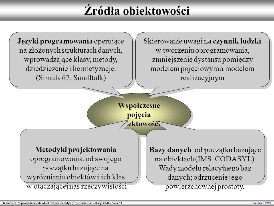 K.Subieta. Wprowadzenie do obiektowych metodyk projektowania i notacji UML, Folia 32 Czerwiec 1999 Źródła obiektowości Współczesne pojęcia obiektowośc