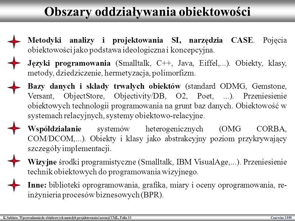 K.Subieta. Wprowadzenie do obiektowych metodyk projektowania i notacji UML, Folia 33 Czerwiec 1999 Obszary oddziaływania obiektowości Metodyki analizy