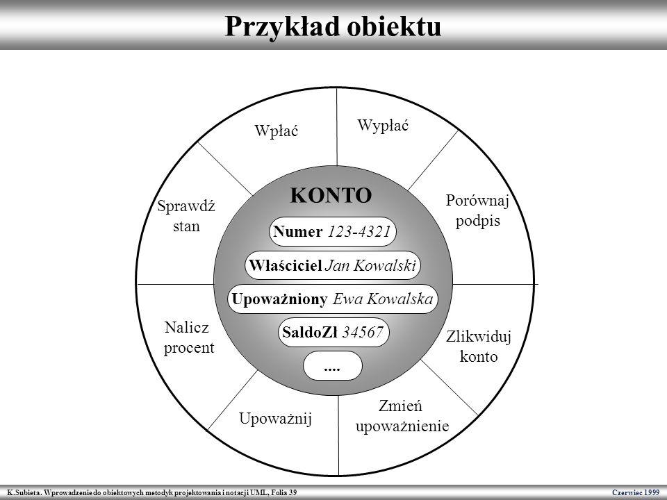 K.Subieta. Wprowadzenie do obiektowych metodyk projektowania i notacji UML, Folia 39 Czerwiec 1999 Przykład obiektu Wypłać Wpłać Sprawdź stan Upoważni