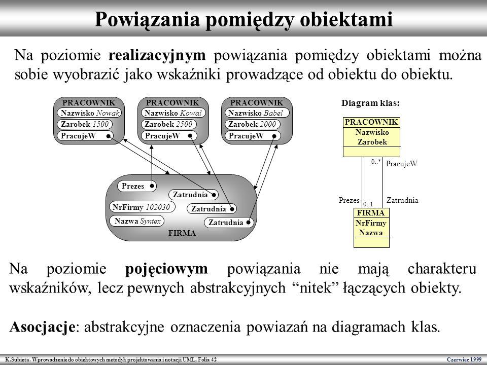 K.Subieta. Wprowadzenie do obiektowych metodyk projektowania i notacji UML, Folia 42 Czerwiec 1999 Powiązania pomiędzy obiektami FIRMA NrFirmy 102030