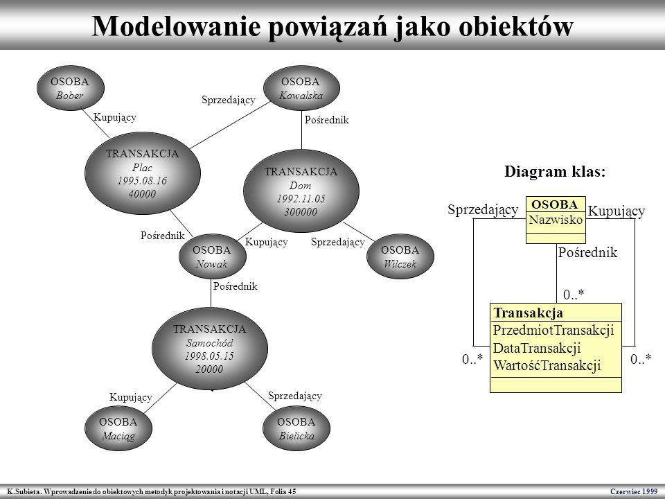 K.Subieta. Wprowadzenie do obiektowych metodyk projektowania i notacji UML, Folia 45 Czerwiec 1999 Modelowanie powiązań jako obiektów OSOBA Nowak OSOB