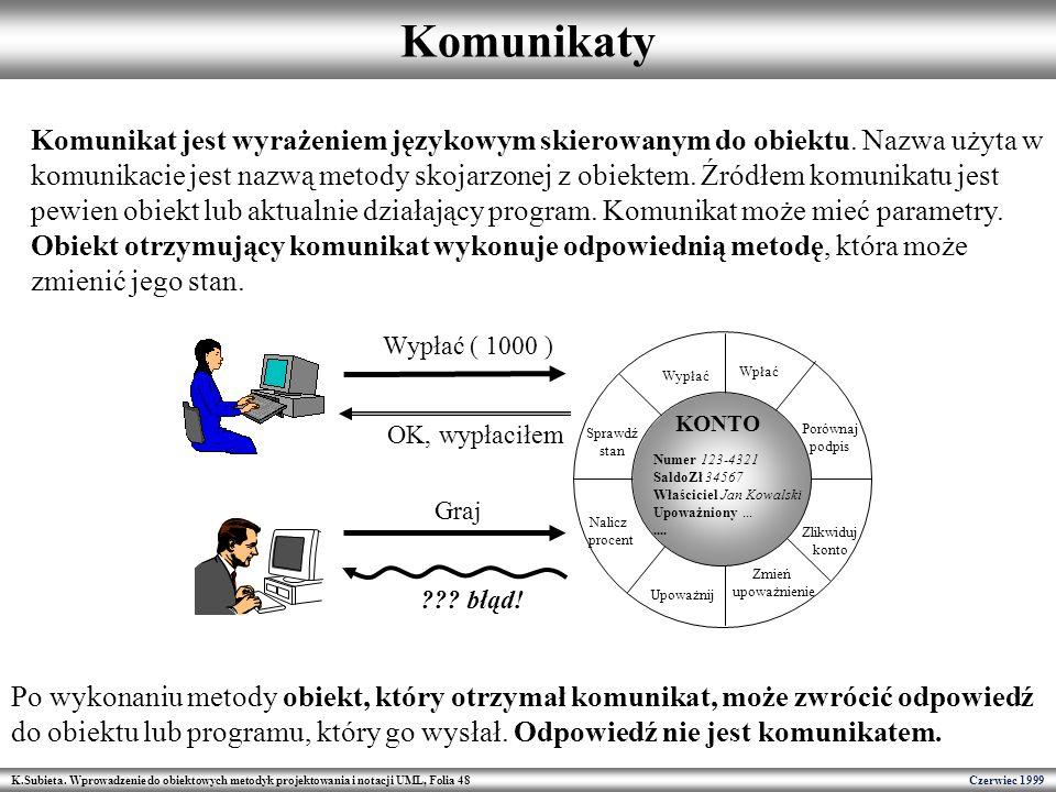 K.Subieta. Wprowadzenie do obiektowych metodyk projektowania i notacji UML, Folia 48 Czerwiec 1999 Komunikaty Numer 123-4321 SaldoZł 34567 Właściciel