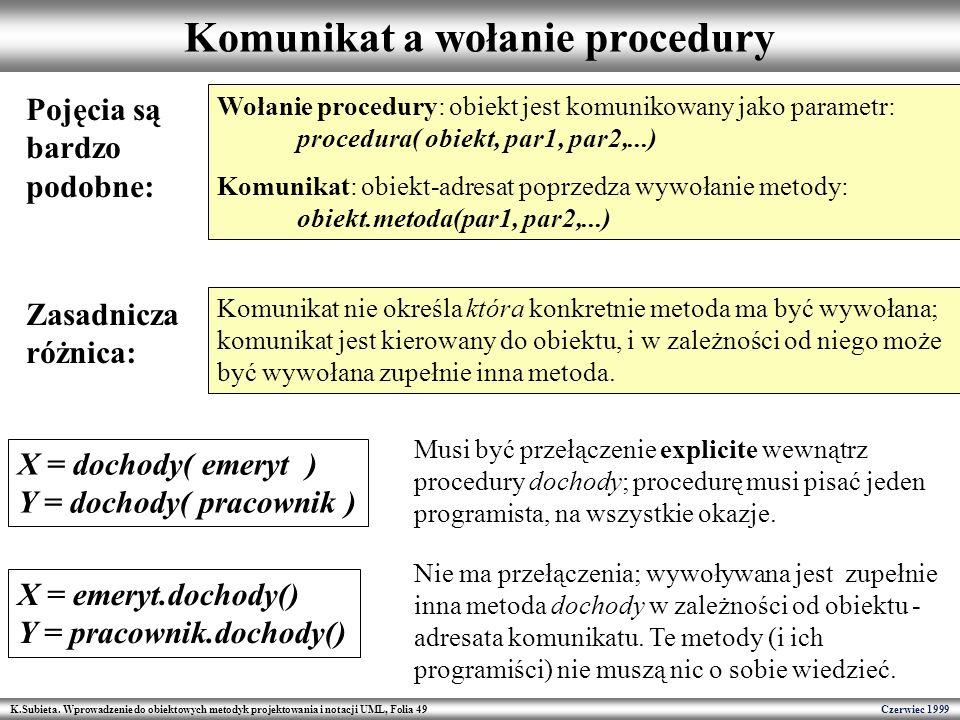 K.Subieta. Wprowadzenie do obiektowych metodyk projektowania i notacji UML, Folia 49 Czerwiec 1999 Komunikat a wołanie procedury Wołanie procedury: ob