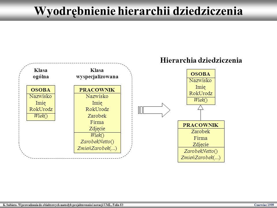 K.Subieta. Wprowadzenie do obiektowych metodyk projektowania i notacji UML, Folia 53 Czerwiec 1999 Wyodrębnienie hierarchii dziedziczenia Klasa ogólna