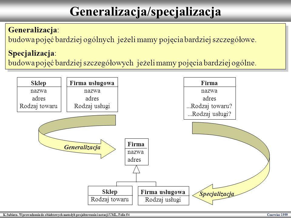 K.Subieta. Wprowadzenie do obiektowych metodyk projektowania i notacji UML, Folia 54 Czerwiec 1999 Generalizacja/specjalizacja Generalizacja: budowa p