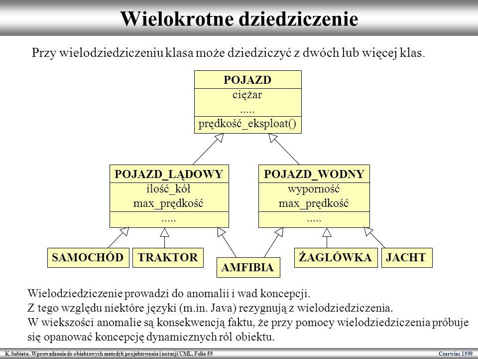 K.Subieta. Wprowadzenie do obiektowych metodyk projektowania i notacji UML, Folia 59 Czerwiec 1999 Wielokrotne dziedziczenie POJAZD ciężar..... prędko