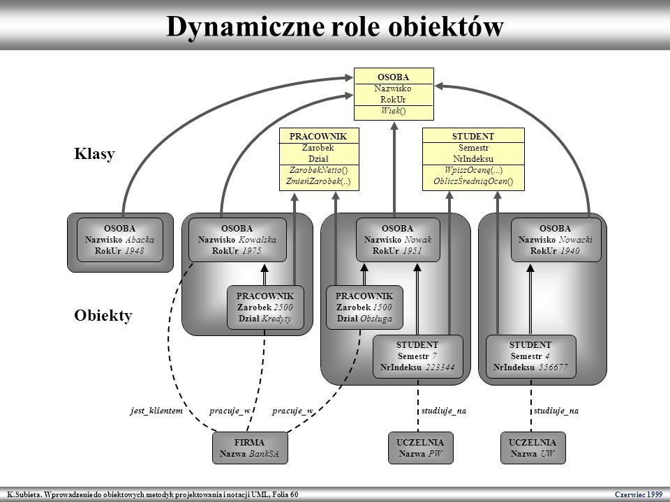 K.Subieta. Wprowadzenie do obiektowych metodyk projektowania i notacji UML, Folia 60 Czerwiec 1999 Dynamiczne role obiektów OSOBA Nazwisko Abacka RokU
