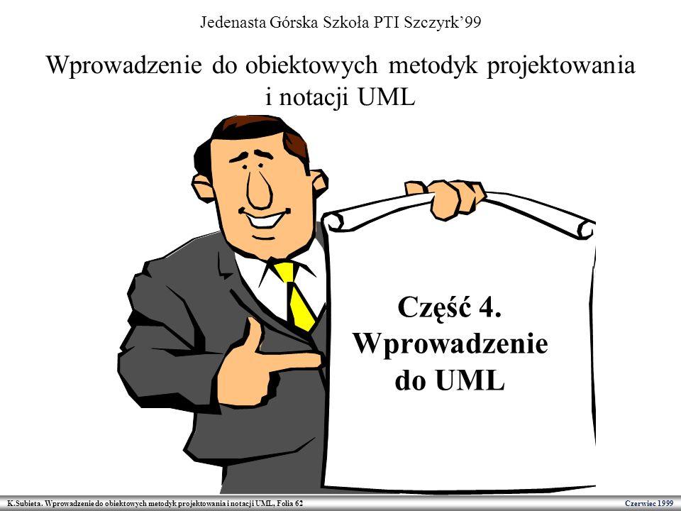 K.Subieta. Wprowadzenie do obiektowych metodyk projektowania i notacji UML, Folia 62 Czerwiec 1999 Wprowadzenie do obiektowych metodyk projektowania i