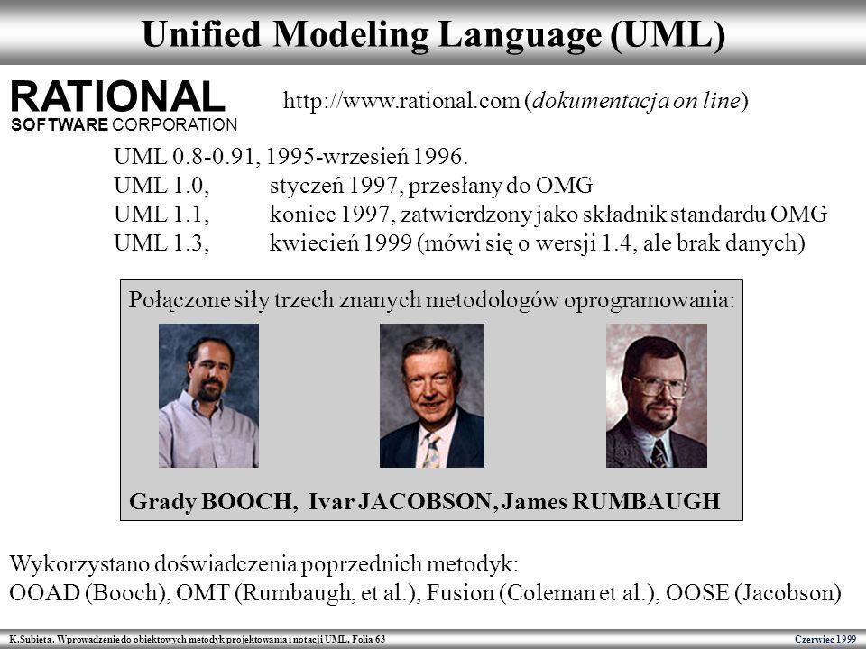 K.Subieta. Wprowadzenie do obiektowych metodyk projektowania i notacji UML, Folia 63 Czerwiec 1999 Unified Modeling Language (UML) RATIONAL SOFTWARE C