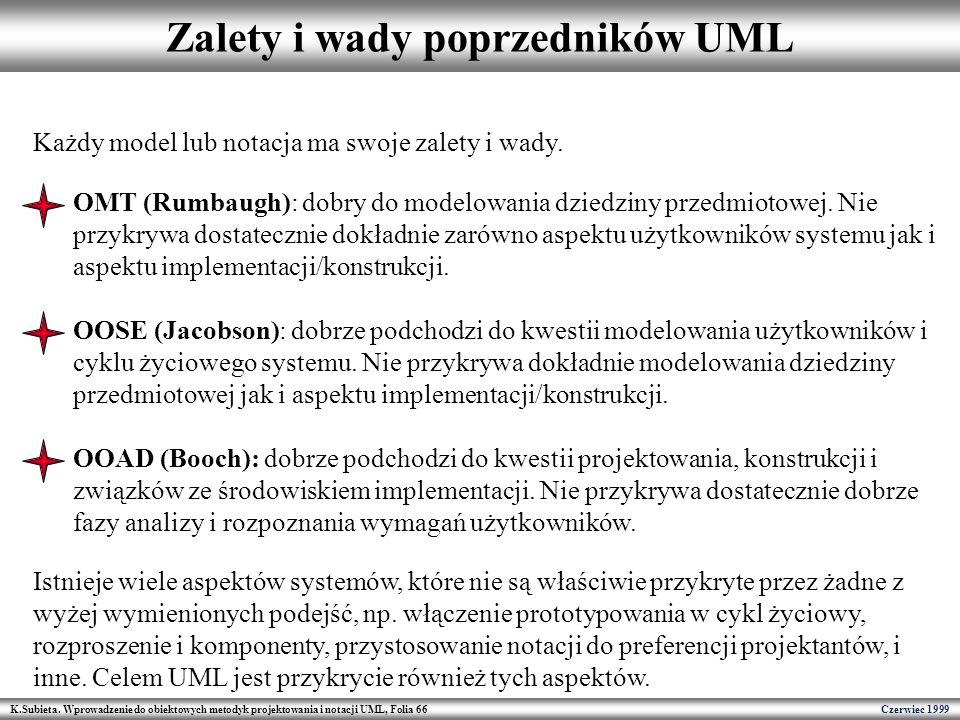 K.Subieta. Wprowadzenie do obiektowych metodyk projektowania i notacji UML, Folia 66 Czerwiec 1999 Zalety i wady poprzedników UML Każdy model lub nota