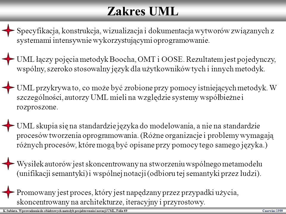 K.Subieta. Wprowadzenie do obiektowych metodyk projektowania i notacji UML, Folia 69 Czerwiec 1999 Zakres UML Specyfikacja, konstrukcja, wizualizacja