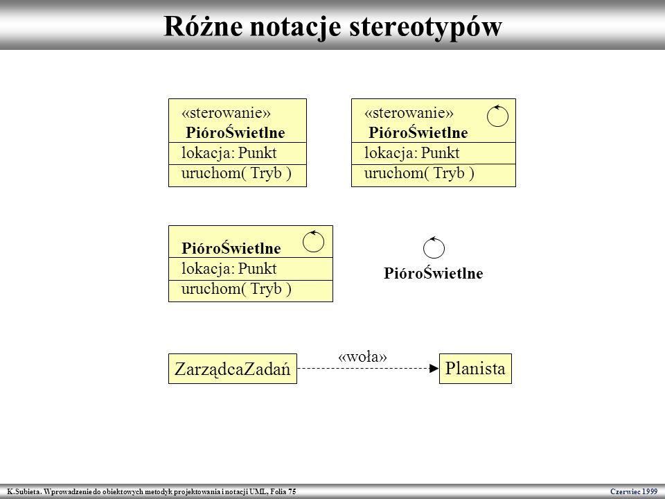 K.Subieta. Wprowadzenie do obiektowych metodyk projektowania i notacji UML, Folia 75 Czerwiec 1999 Różne notacje stereotypów «sterowanie» PióroŚwietln