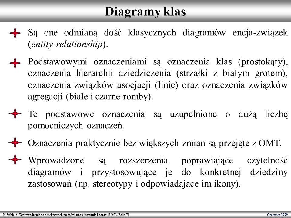 K.Subieta. Wprowadzenie do obiektowych metodyk projektowania i notacji UML, Folia 78 Czerwiec 1999 Diagramy klas Są one odmianą dość klasycznych diagr