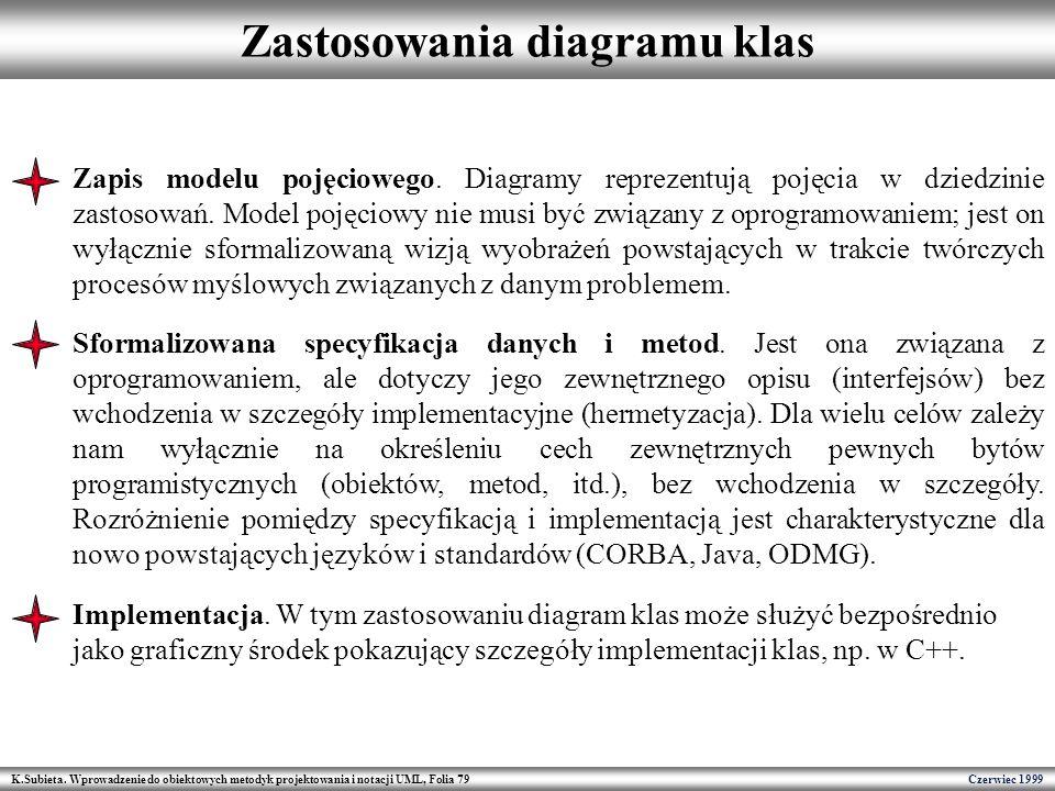 K.Subieta. Wprowadzenie do obiektowych metodyk projektowania i notacji UML, Folia 79 Czerwiec 1999 Zastosowania diagramu klas Zapis modelu pojęciowego