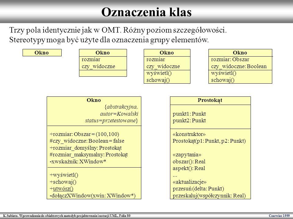 K.Subieta. Wprowadzenie do obiektowych metodyk projektowania i notacji UML, Folia 80 Czerwiec 1999 Oznaczenia klas Trzy pola identycznie jak w OMT. Ró