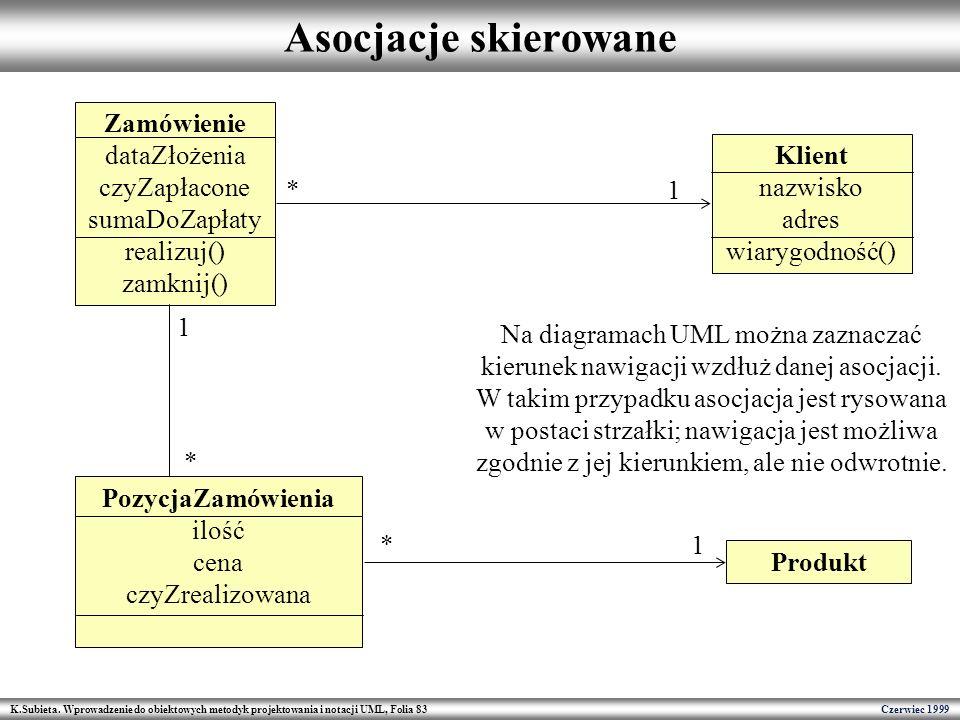 K.Subieta. Wprowadzenie do obiektowych metodyk projektowania i notacji UML, Folia 83 Czerwiec 1999 Asocjacje skierowane Zamówienie dataZłożenia czyZap