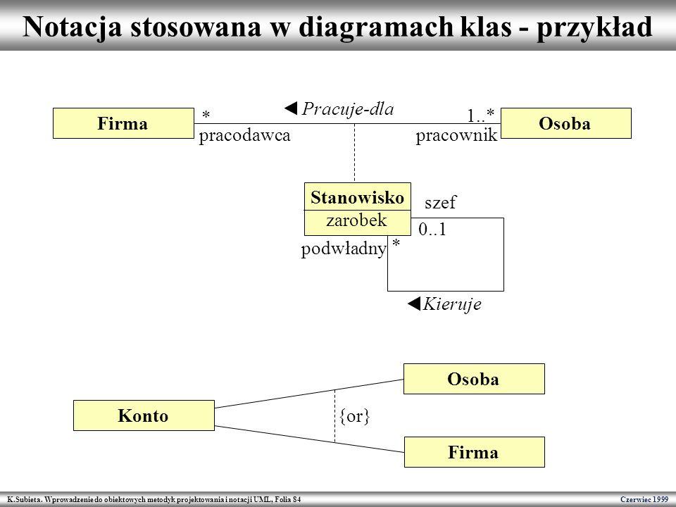 K.Subieta. Wprowadzenie do obiektowych metodyk projektowania i notacji UML, Folia 84 Czerwiec 1999 Notacja stosowana w diagramach klas - przykład Firm