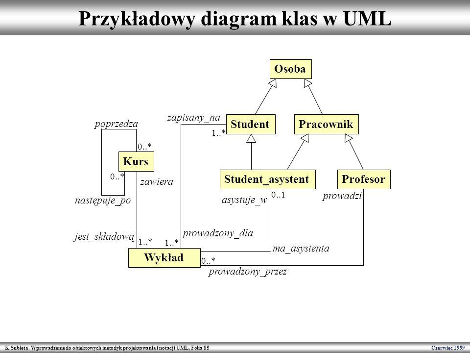 K.Subieta. Wprowadzenie do obiektowych metodyk projektowania i notacji UML, Folia 85 Czerwiec 1999 Przykładowy diagram klas w UML poprzedza następuje_