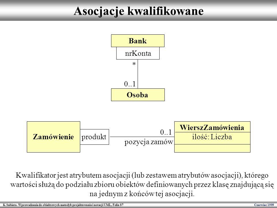 K.Subieta. Wprowadzenie do obiektowych metodyk projektowania i notacji UML, Folia 87 Czerwiec 1999 Asocjacje kwalifikowane produkt Bank Osoba * 0..1 n