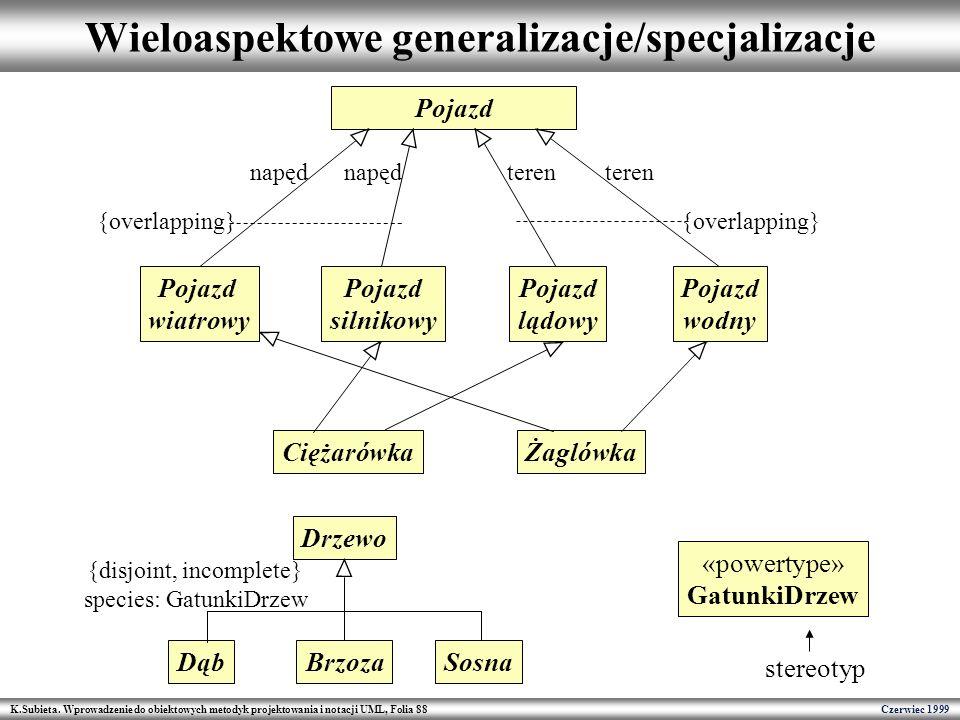 K.Subieta. Wprowadzenie do obiektowych metodyk projektowania i notacji UML, Folia 88 Czerwiec 1999 Wieloaspektowe generalizacje/specjalizacje Pojazd {