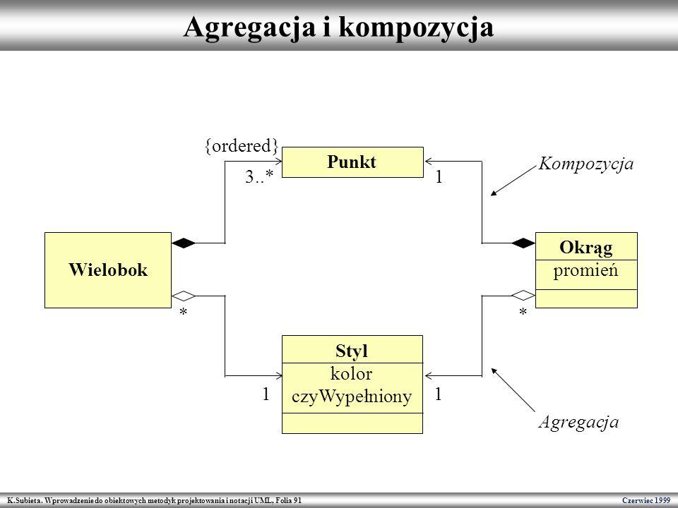 K.Subieta. Wprowadzenie do obiektowych metodyk projektowania i notacji UML, Folia 91 Czerwiec 1999 Agregacja i kompozycja Wielobok Punkt Styl kolor cz