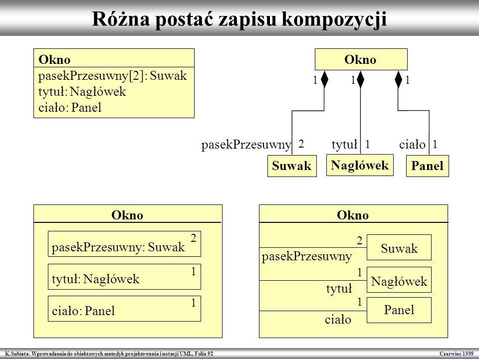 K.Subieta. Wprowadzenie do obiektowych metodyk projektowania i notacji UML, Folia 92 Czerwiec 1999 Różna postać zapisu kompozycji Okno pasekPrzesuwny[