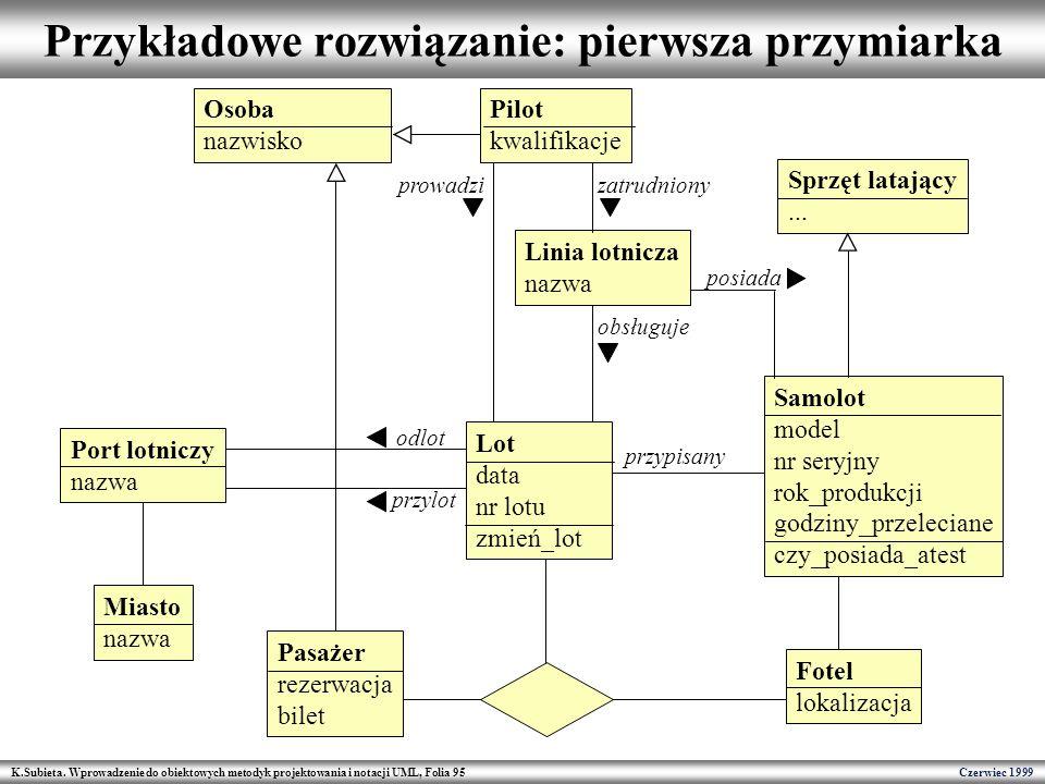K.Subieta. Wprowadzenie do obiektowych metodyk projektowania i notacji UML, Folia 95 Czerwiec 1999 Przykładowe rozwiązanie: pierwsza przymiarka Miasto