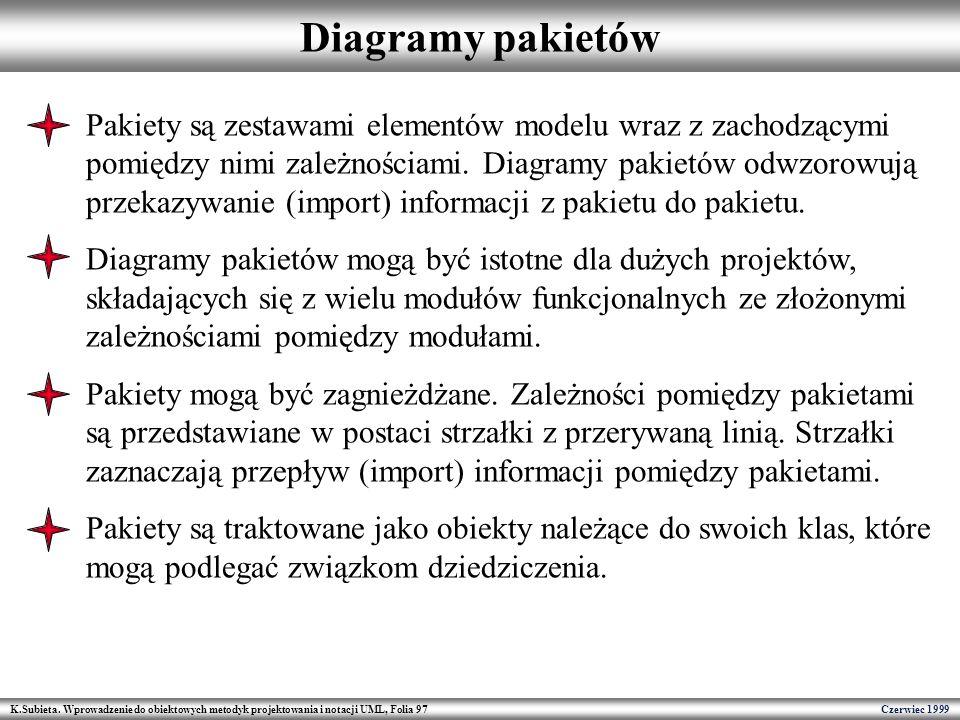 K.Subieta. Wprowadzenie do obiektowych metodyk projektowania i notacji UML, Folia 97 Czerwiec 1999 Diagramy pakietów Pakiety są zestawami elementów mo
