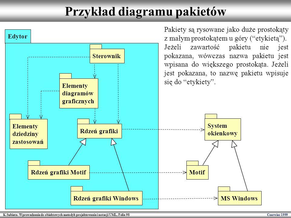 K.Subieta. Wprowadzenie do obiektowych metodyk projektowania i notacji UML, Folia 98 Czerwiec 1999 Przykład diagramu pakietów Pakiety są rysowane jako