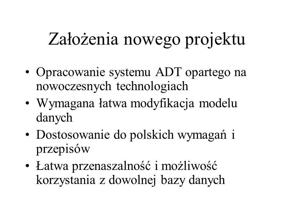 Założenia nowego projektu Opracowanie systemu ADT opartego na nowoczesnych technologiach Wymagana łatwa modyfikacja modelu danych Dostosowanie do polskich wymagań i przepisów Łatwa przenaszalność i możliwość korzystania z dowolnej bazy danych