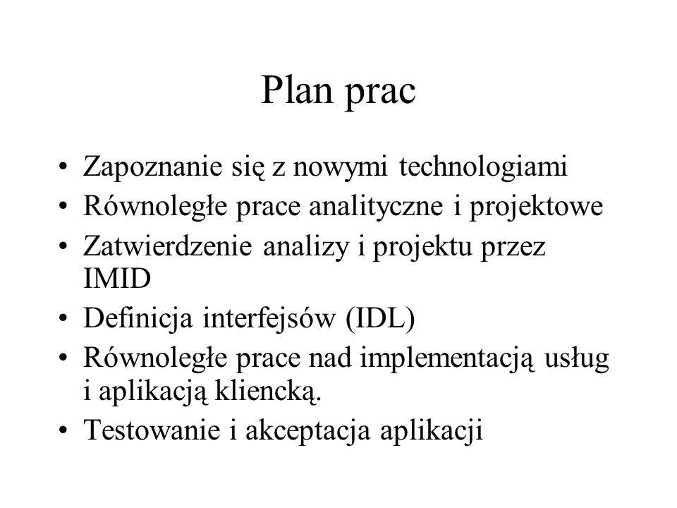 Plan prac Zapoznanie się z nowymi technologiami Równoległe prace analityczne i projektowe Zatwierdzenie analizy i projektu przez IMID Definicja interfejsów (IDL) Równoległe prace nad implementacją usług i aplikacją kliencką.
