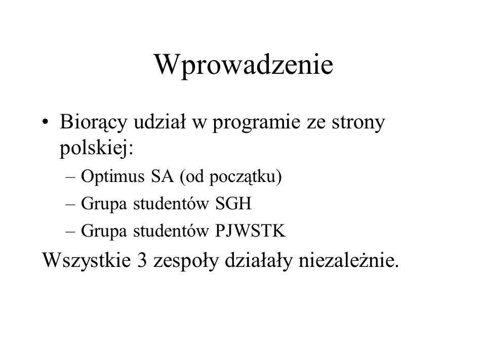 Wprowadzenie Biorący udział w programie ze strony polskiej: –Optimus SA (od początku) –Grupa studentów SGH –Grupa studentów PJWSTK Wszystkie 3 zespoły działały niezależnie.